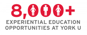 8,000+ experiential education opportunities at York U
